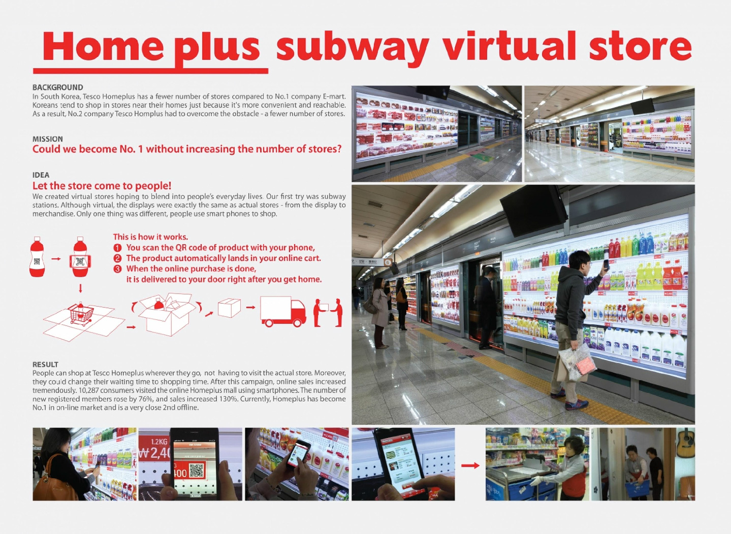 Home plus creates a virtual store on a wall for mobile users in South Korea